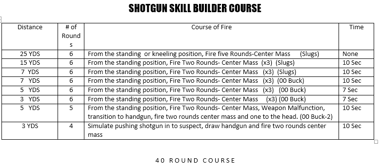 BOA-SG-Shotgun Skill Builder Coarse